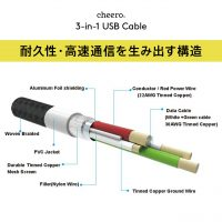 248_3in1_USB_Cable_amazon06